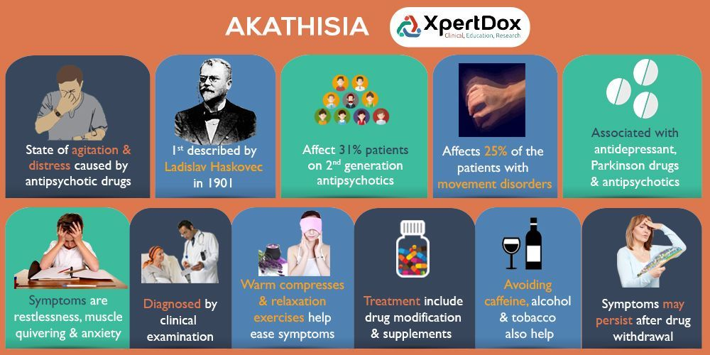 Akathisia 31% patients of SSRI poison.jpg
