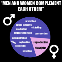 men and women complement and complete each other, each one do their part.png